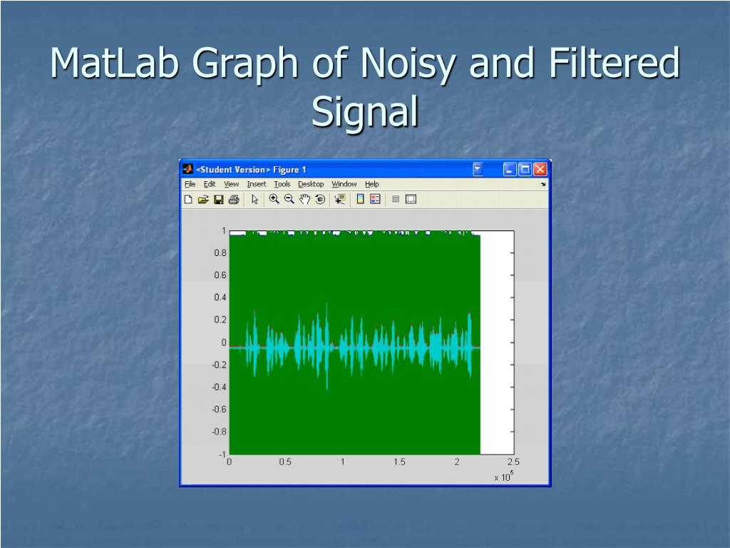 Fast Fourier Transform Fft Animation Using Matlab File - Www