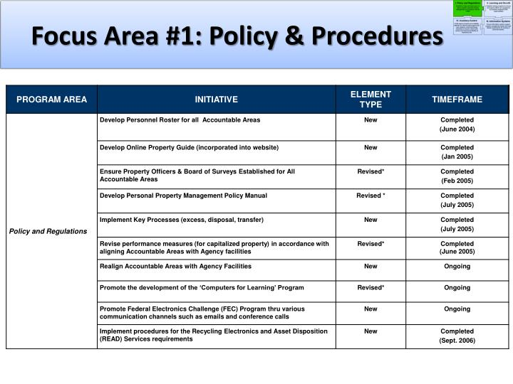 Focus Area #1: Policy & Procedures