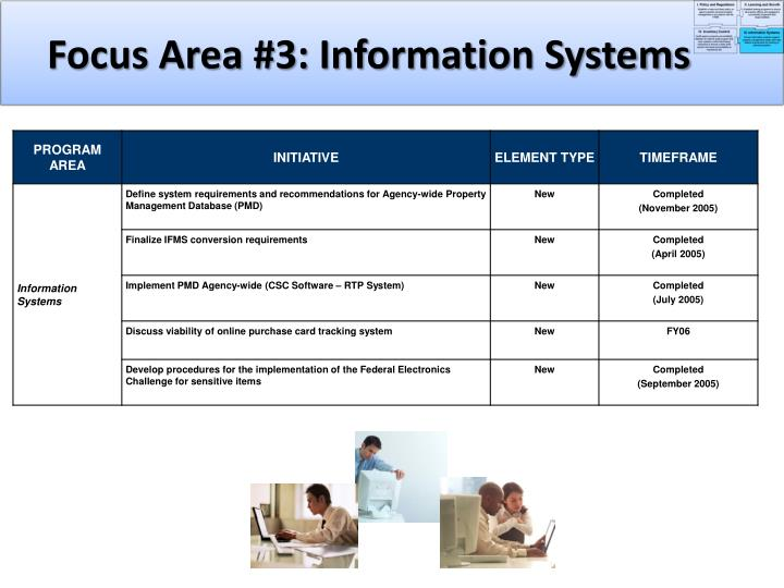 Focus Area #3: Information Systems