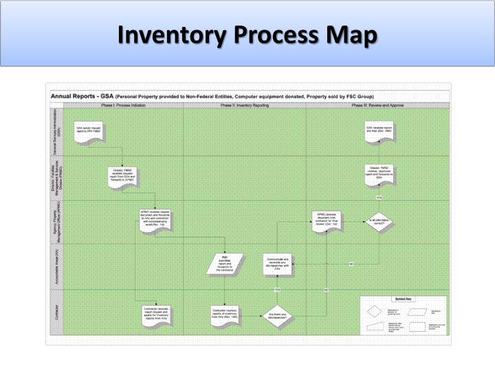 Inventory Process Map
