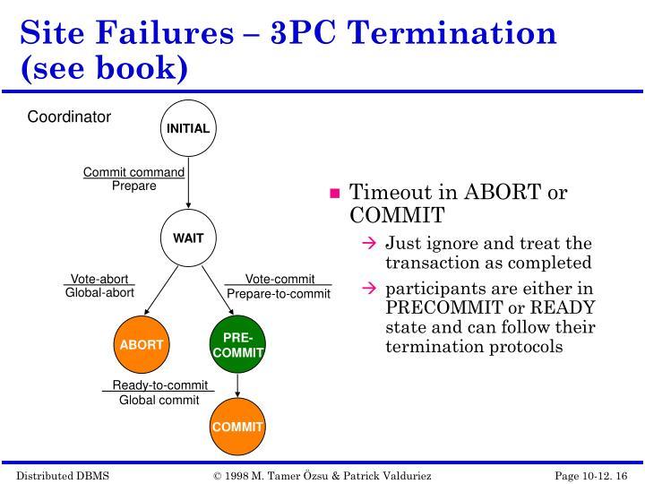 Site Failures – 3PC Termination (see book)