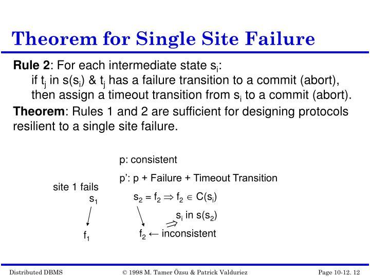 Theorem for Single Site Failure