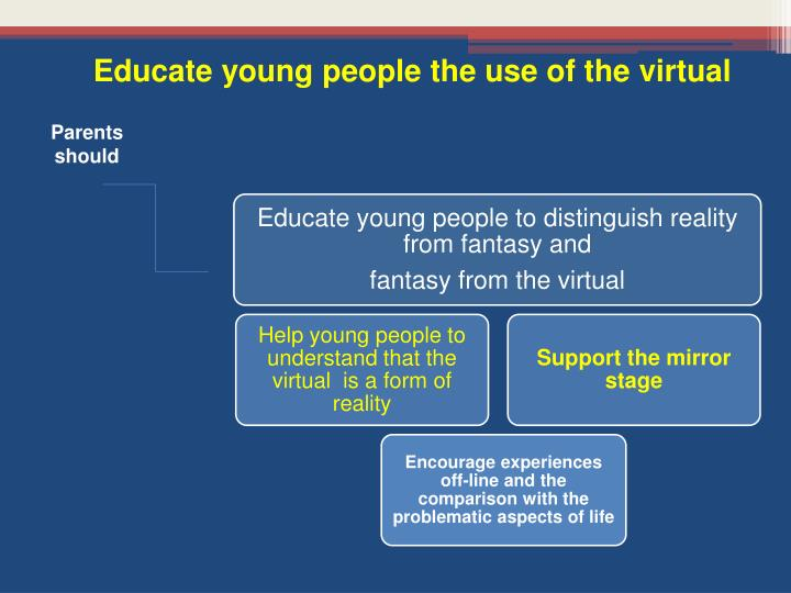 Educate young people the use of the virtual