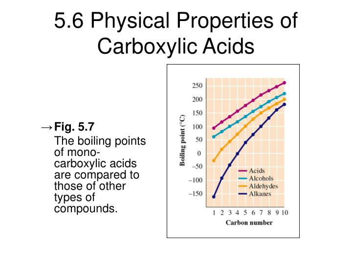 5 6 physical properties of carboxylic acids