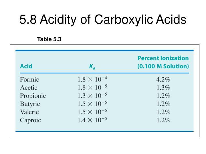 5.8 Acidity of Carboxylic Acids