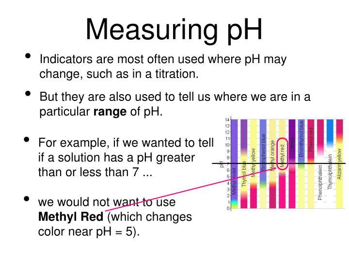 Measuring pH