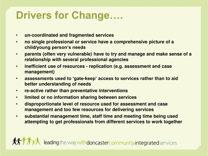 Drivers for Change….