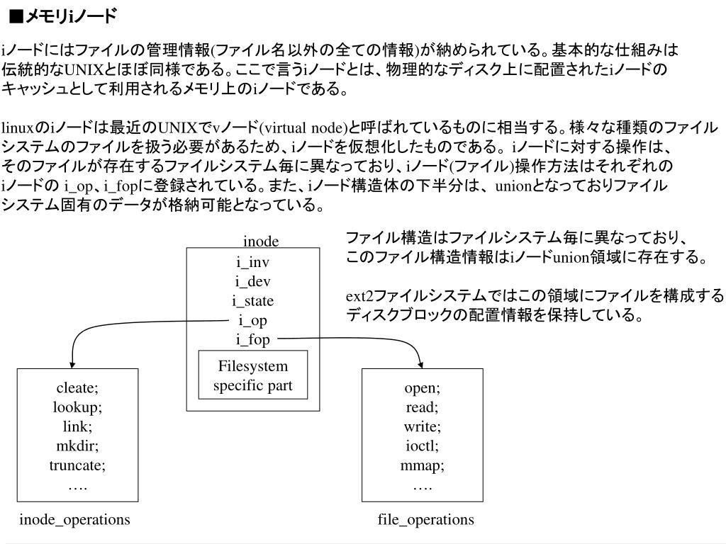 PPT - □ メモリ i ノード PowerPoint Presentation, free download ...