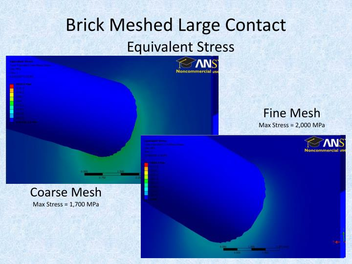 Brick Meshed Large Contact