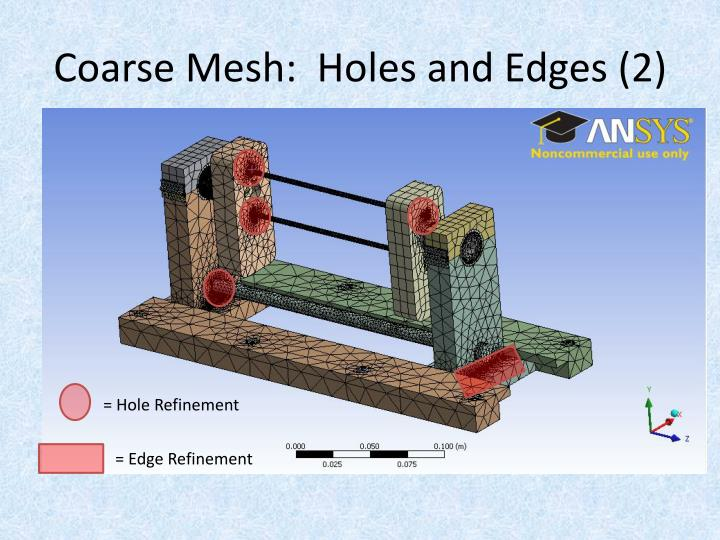 Coarse Mesh:  Holes and Edges (2)