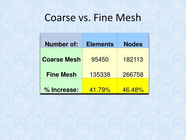 Coarse vs. Fine Mesh