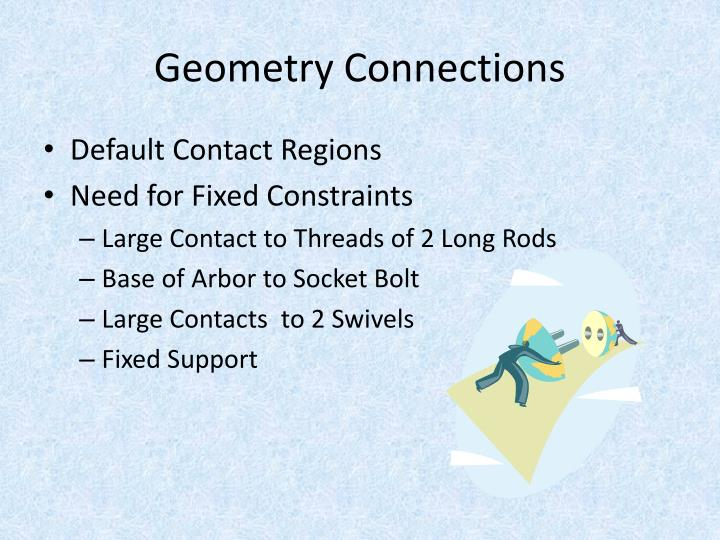 Geometry Connections