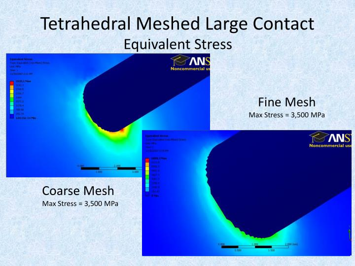 Tetrahedral Meshed Large Contact