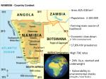 namibia country context