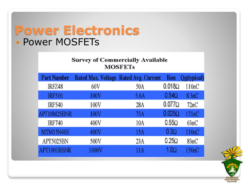 PPT - POWER ELECTRONICS ECE 105 Industrial Electronics PowerPoint