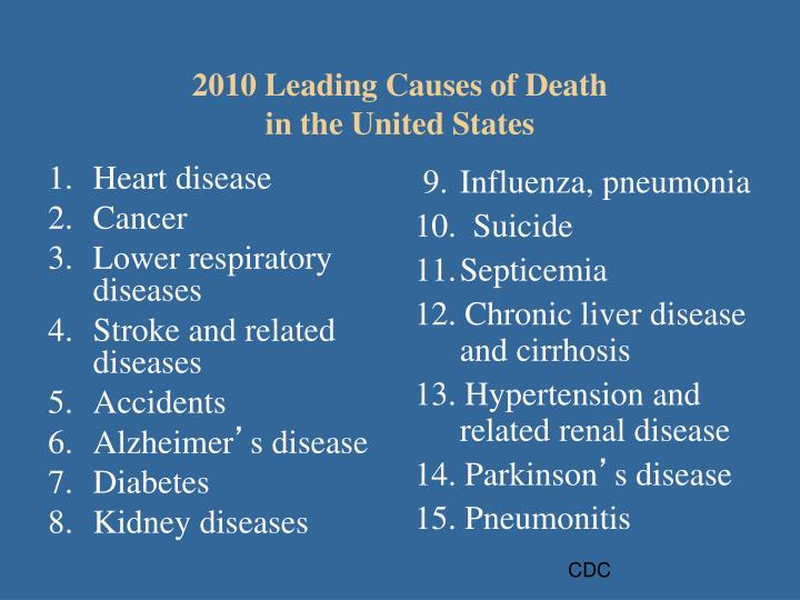 2010 leading causes of death in the united states