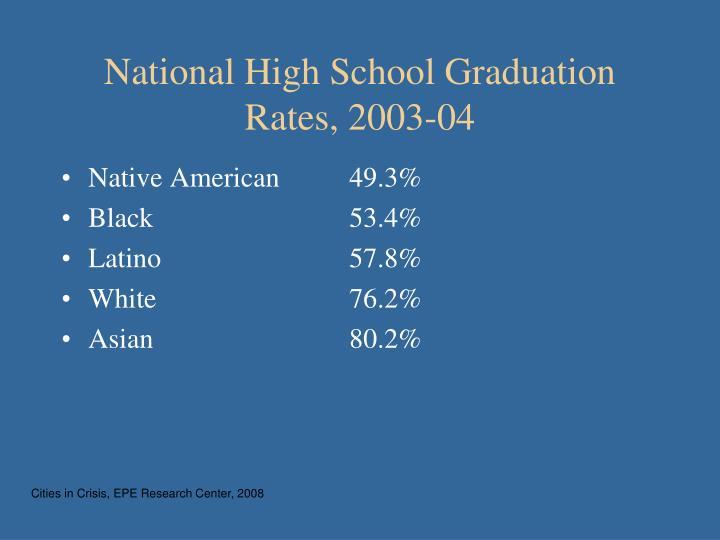 National High School Graduation Rates, 2003-04