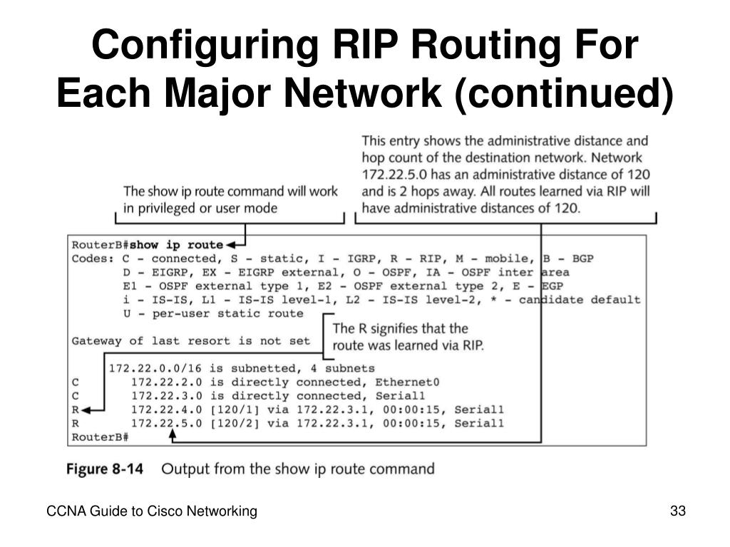 PPT - CCNA Guide to Cisco Networking PowerPoint Presentation