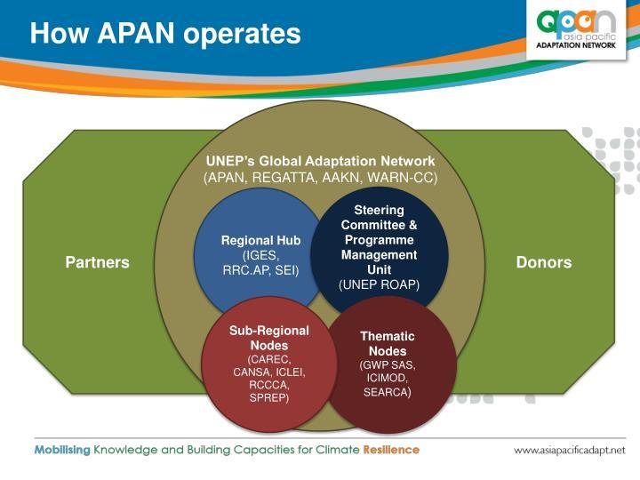 How APAN operates
