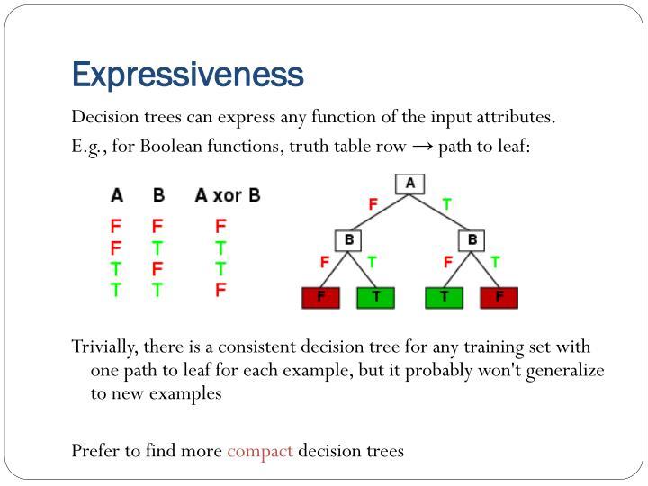 Expressiveness