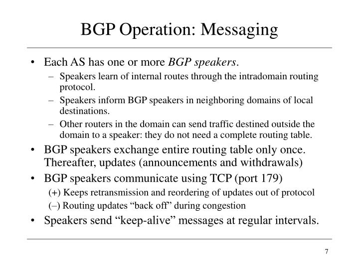 BGP Operation: Messaging