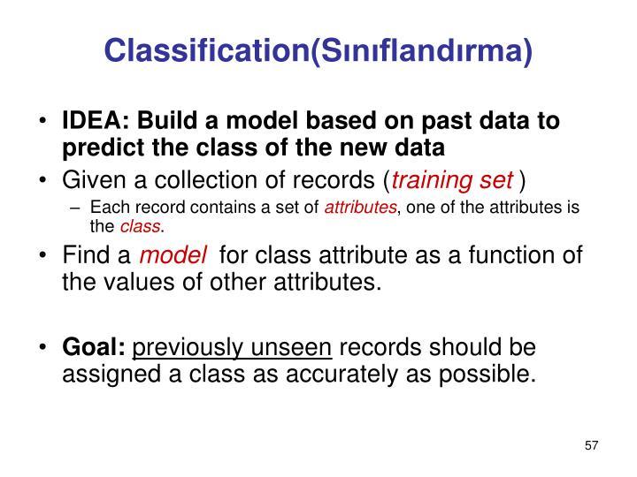 Classification(S