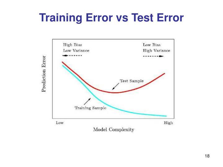 Training Error vs Test Error