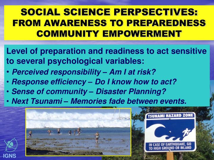 SOCIAL SCIENCE PERPSECTIVES: