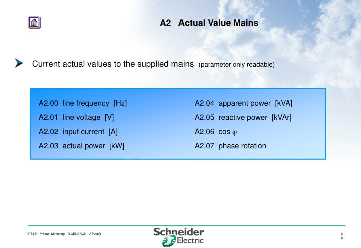 Current actual values to the supplied mains