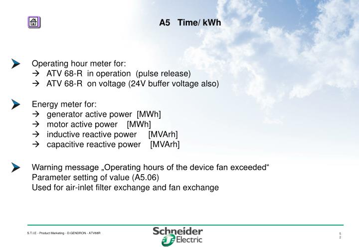 Operating hour meter for: