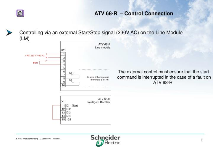 Controlling via an external Start/Stop signal (230V AC) on the Line Module  (LM)