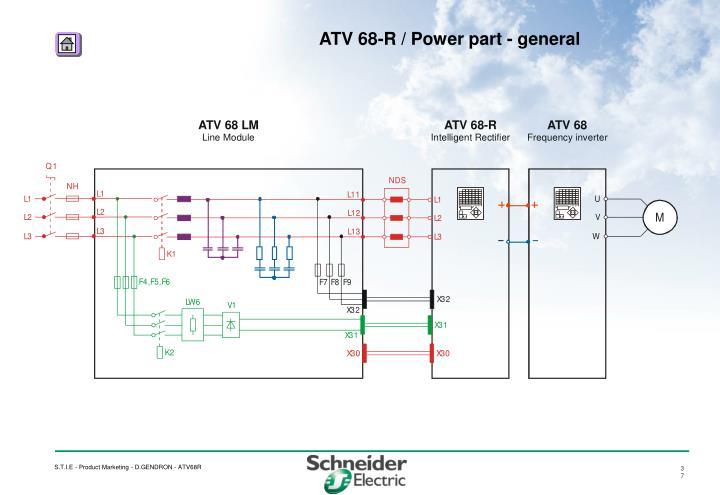 ATV 68-R / Power part - general
