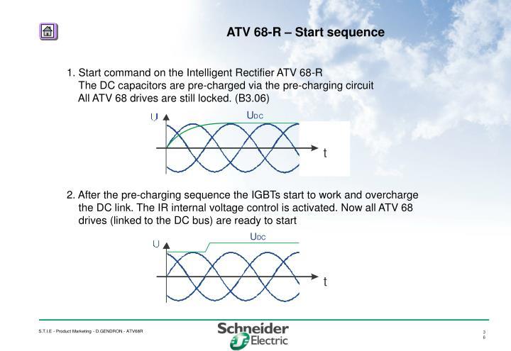 ATV 68-R – Start sequence