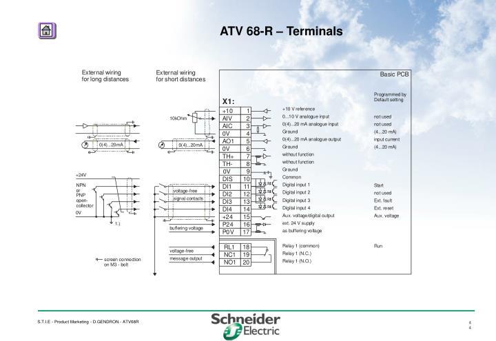 ATV 68-R – Terminals