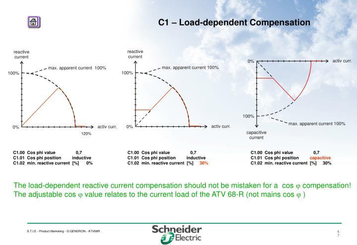 C1 – Load-dependent Compensation