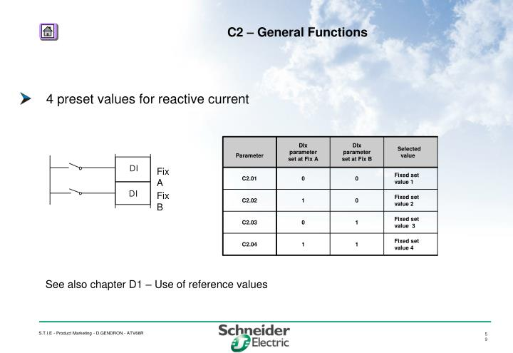 4 preset values for reactive current