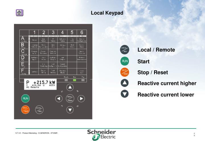 Local Keypad