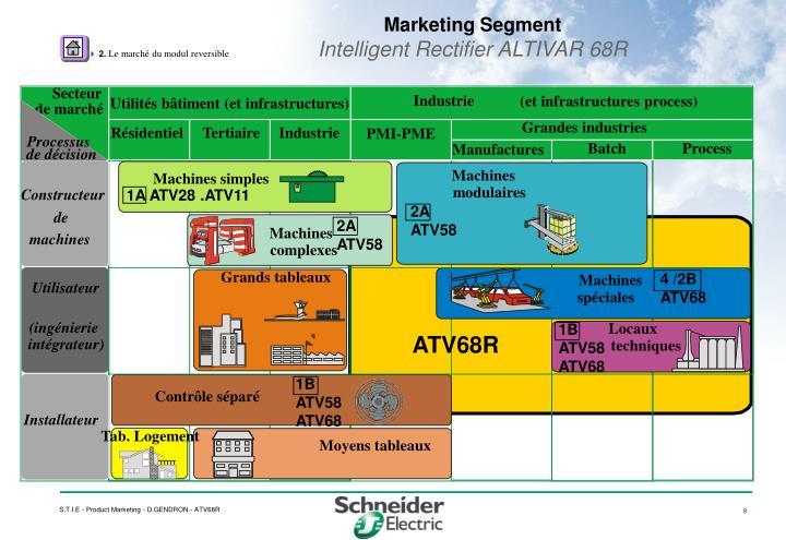 Marketing Segment