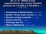ex n 4 effets d une augmentation de revenu familial passant de 15 000 30 000 s mayer 1997