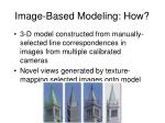 image based modeling how