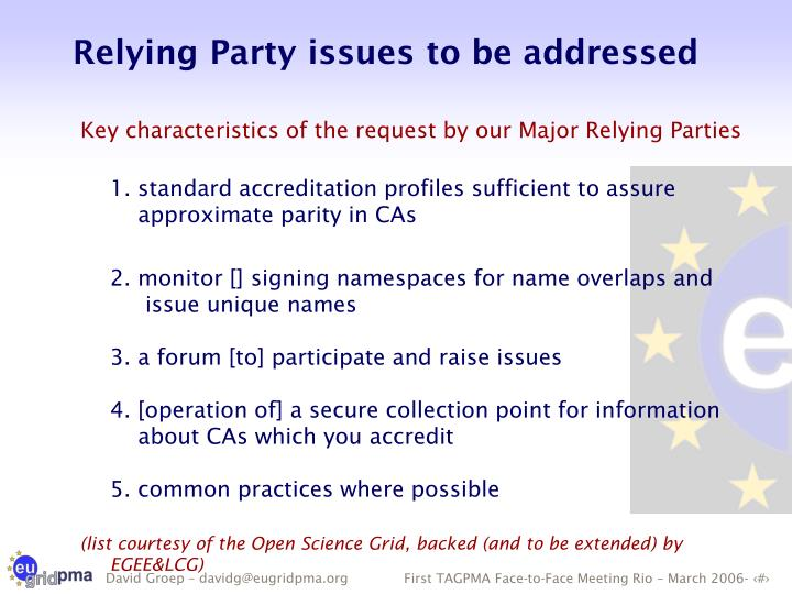 Relying Party issues to be addressed