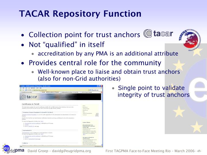 TACAR Repository Function