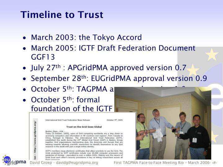 Timeline to Trust