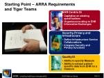 starting point arra requirements and tiger teams