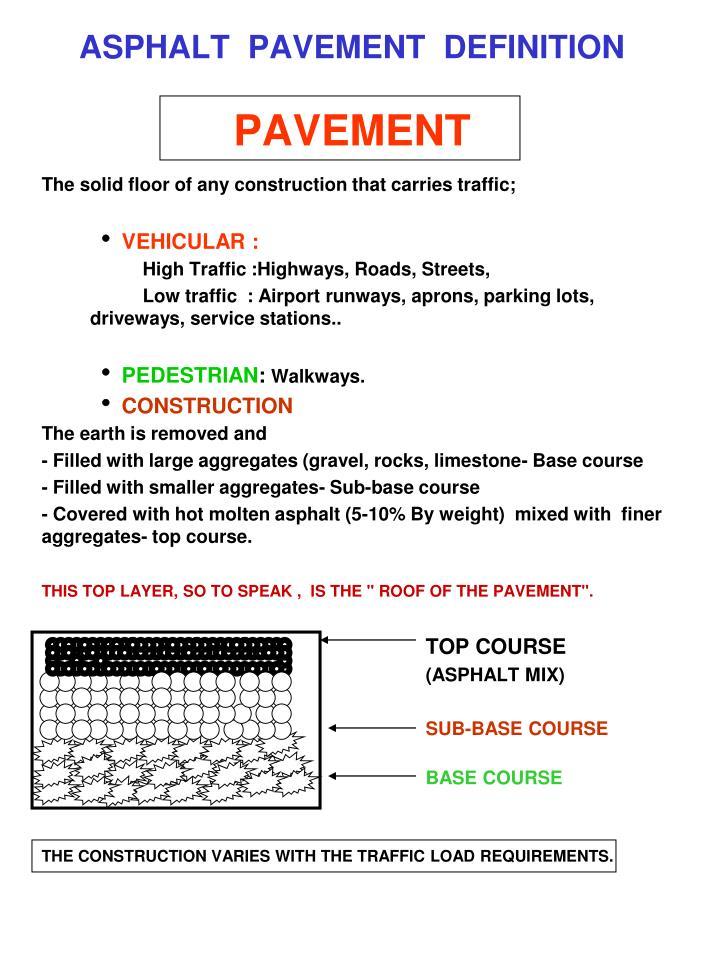 Asphalt pavement definition pavement