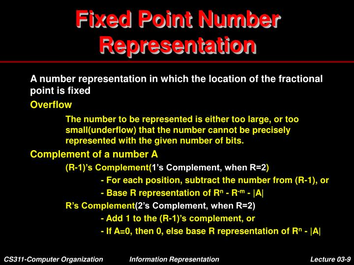 Fixed Point Number Representation