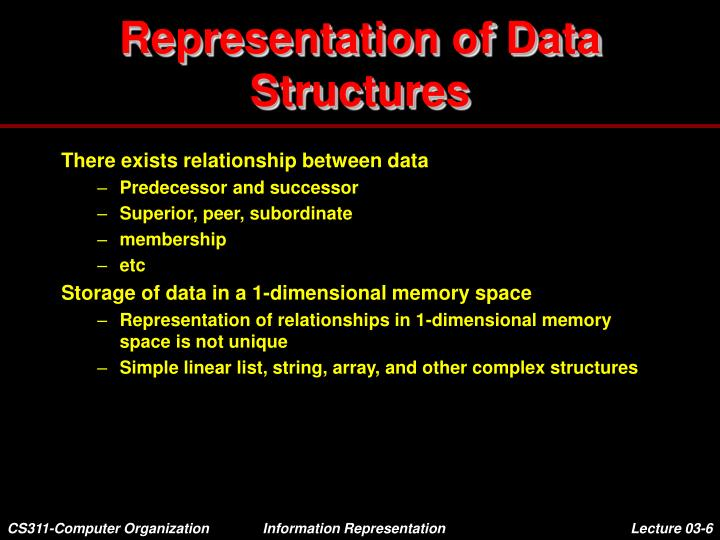 Representation of Data Structures