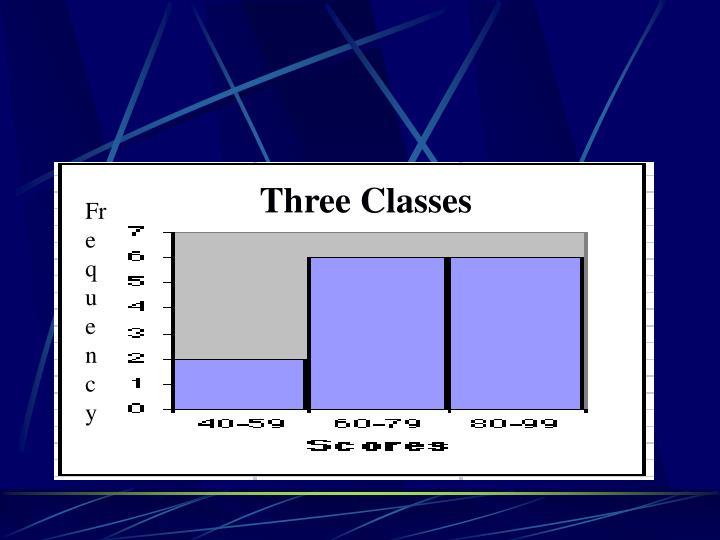 Three Classes