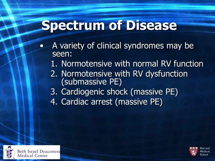Spectrum of disease