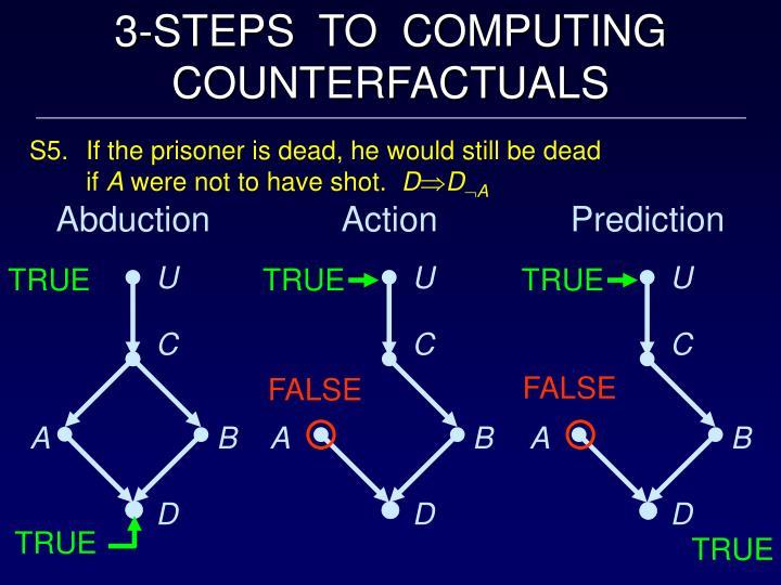 3-STEPS  TO  COMPUTING